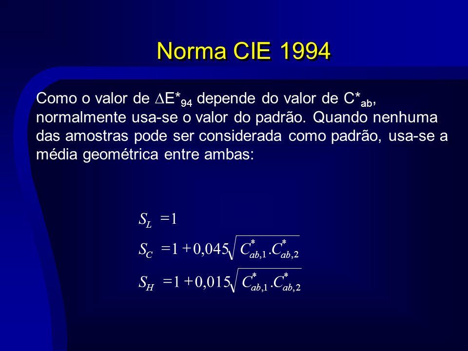 Norma CIE 1994 Como o valor de E* 94 depende do valor de C* ab, normalmente usa-se o valor do padrão. Quando nenhuma das amostras pode ser considerada