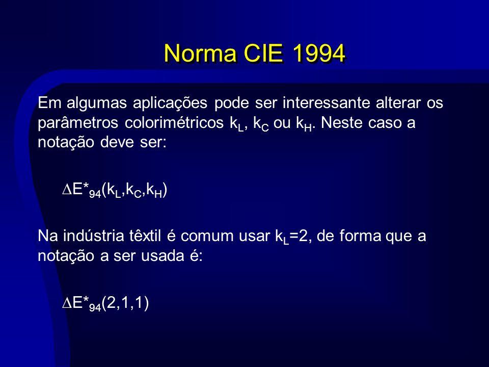 Norma CIE 1994 Em algumas aplicações pode ser interessante alterar os parâmetros colorimétricos k L, k C ou k H. Neste caso a notação deve ser: E* 94