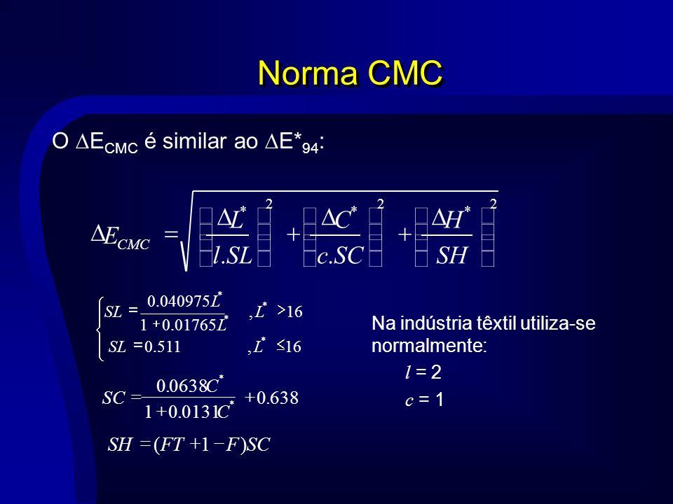 Norma CMC O E CMC é similar ao E* 94 : 2 * 2 * 2 *.. SH H SCc C SLl L E CMC 16,511.0 16, 01765.01 040975.0 * * * * LSL L L L 638.0 0131.01 0638.0 * *