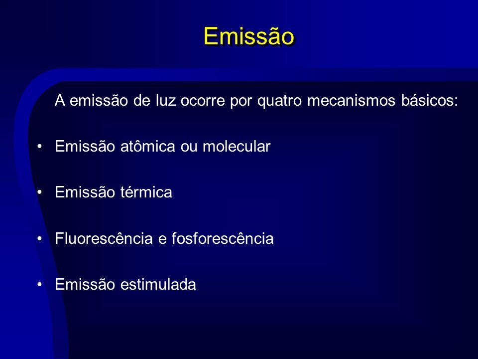 Emissão A emissão de luz ocorre por quatro mecanismos básicos: Emissão atômica ou molecular Emissão térmica Fluorescência e fosforescência Emissão est
