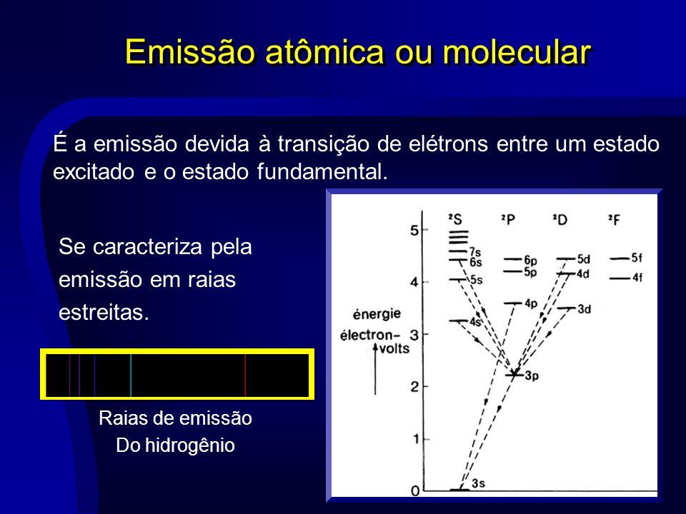 Emissão atômica ou molecular É a emissão devida à transição de elétrons entre um estado excitado e o estado fundamental. Se caracteriza pela emissão e