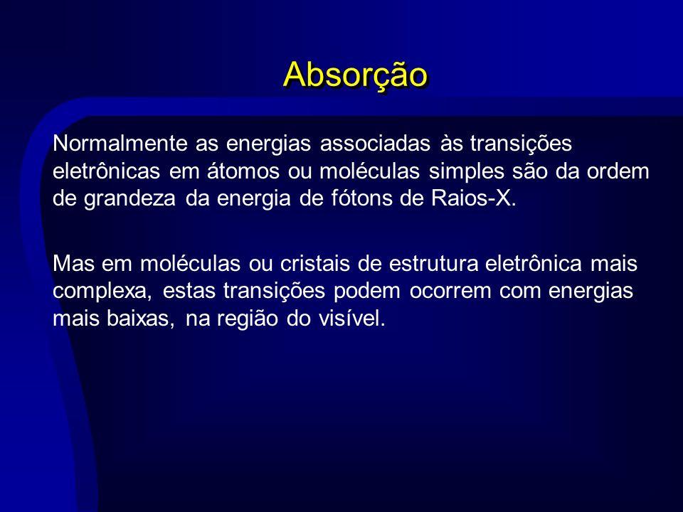Absorção Normalmente as energias associadas às transições eletrônicas em átomos ou moléculas simples são da ordem de grandeza da energia de fótons de