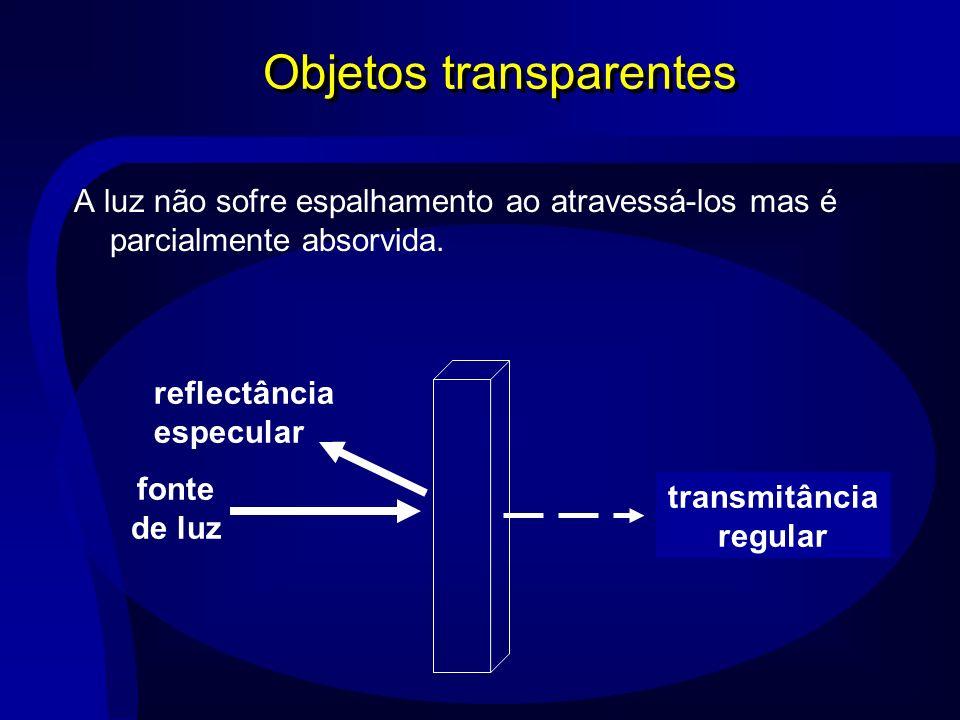 fonte de luz reflectância especular transmitância regular Objetos transparentes A luz não sofre espalhamento ao atravessá-los mas é parcialmente absor