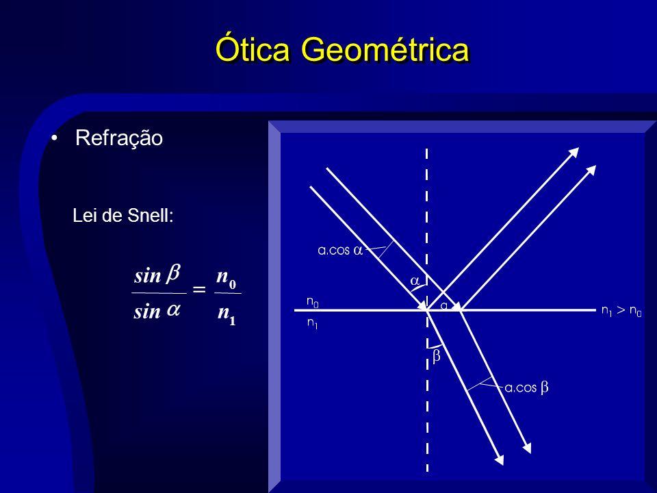 Ótica Geométrica Refração 1 0 n n sin Lei de Snell :