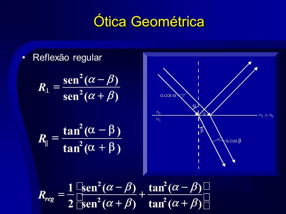 Ótica Geométrica Reflexão regular )(sen )( 2 2 R ) (tan ) ( 2 2    R )(tan )( )(sen )( 2 1 2 2 2 2 reg R