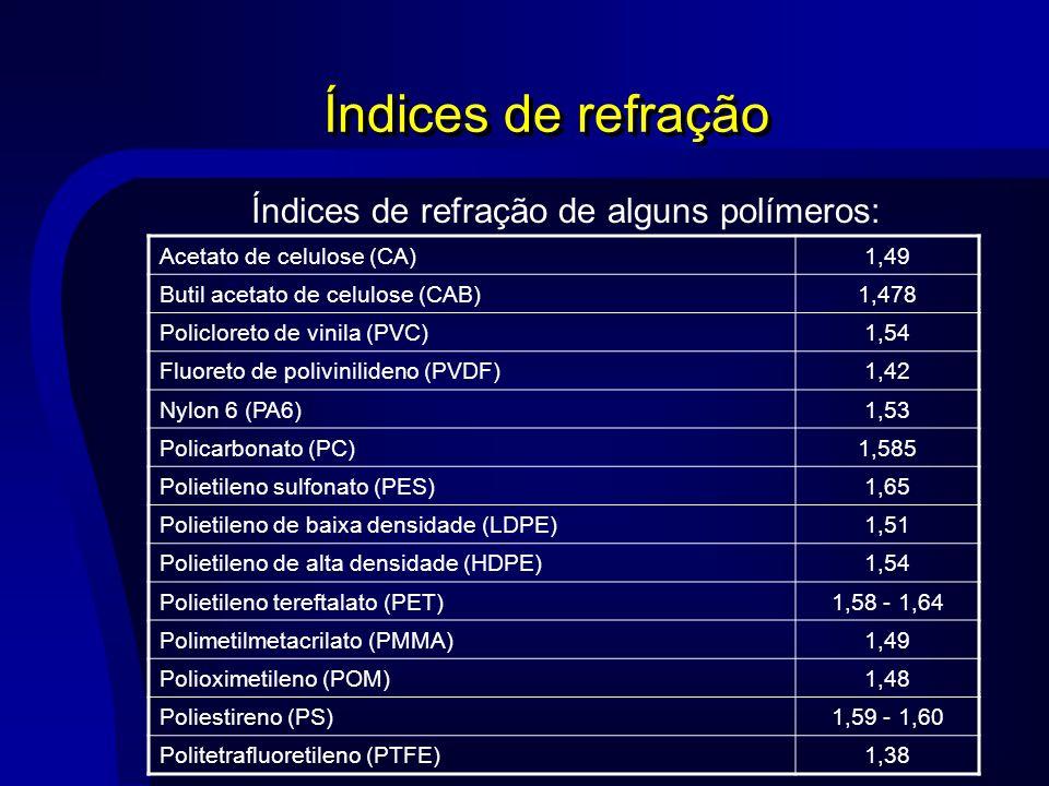 Índices de refração Acetato de celulose (CA)1,49 Butil acetato de celulose (CAB)1,478 Policloreto de vinila (PVC)1,54 Fluoreto de polivinilideno (PVDF