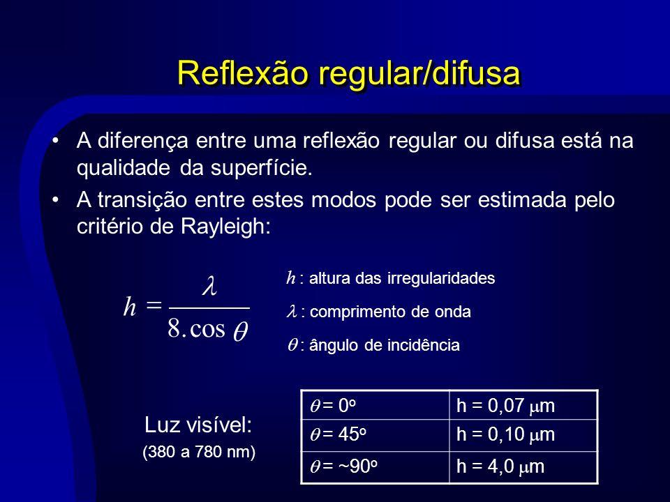Reflexão regular/difusa A diferença entre uma reflexão regular ou difusa está na qualidade da superfície. A transição entre estes modos pode ser estim
