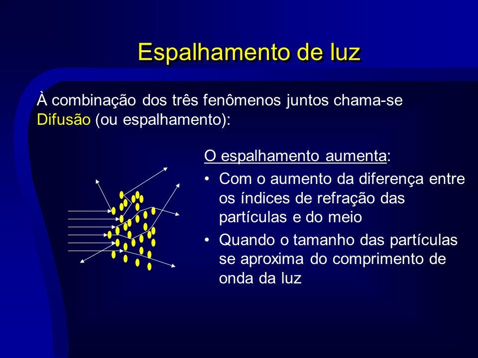 Espalhamento de luz À combinação dos três fenômenos juntos chama-se Difusão (ou espalhamento): O espalhamento aumenta: Com o aumento da diferença entr