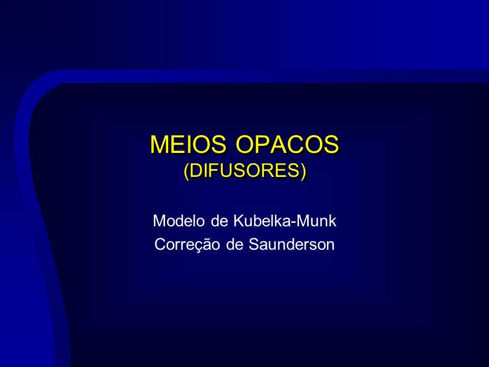 MEIOS OPACOS (DIFUSORES) Modelo de Kubelka-Munk Correção de Saunderson