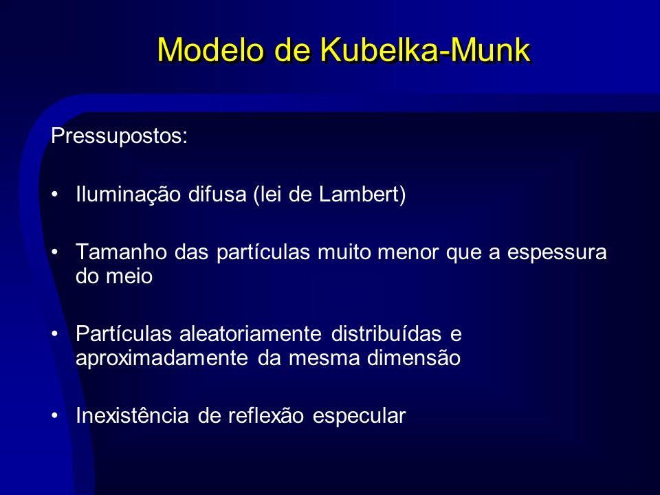 Modelo de Kubelka-Munk Pressupostos: Iluminação difusa (lei de Lambert) Tamanho das partículas muito menor que a espessura do meio Partículas aleatori