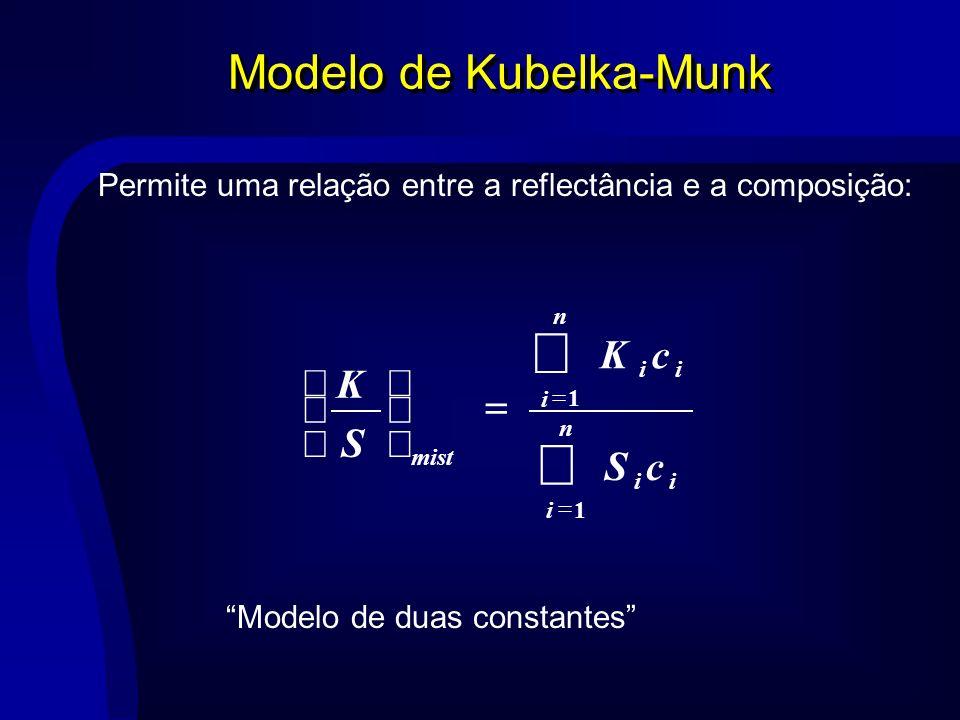Modelo de Kubelka-Munk Permite uma relação entre a reflectância e a composição: n i ii n i ii mist cS cK S K 1 1 Modelo de duas constantes