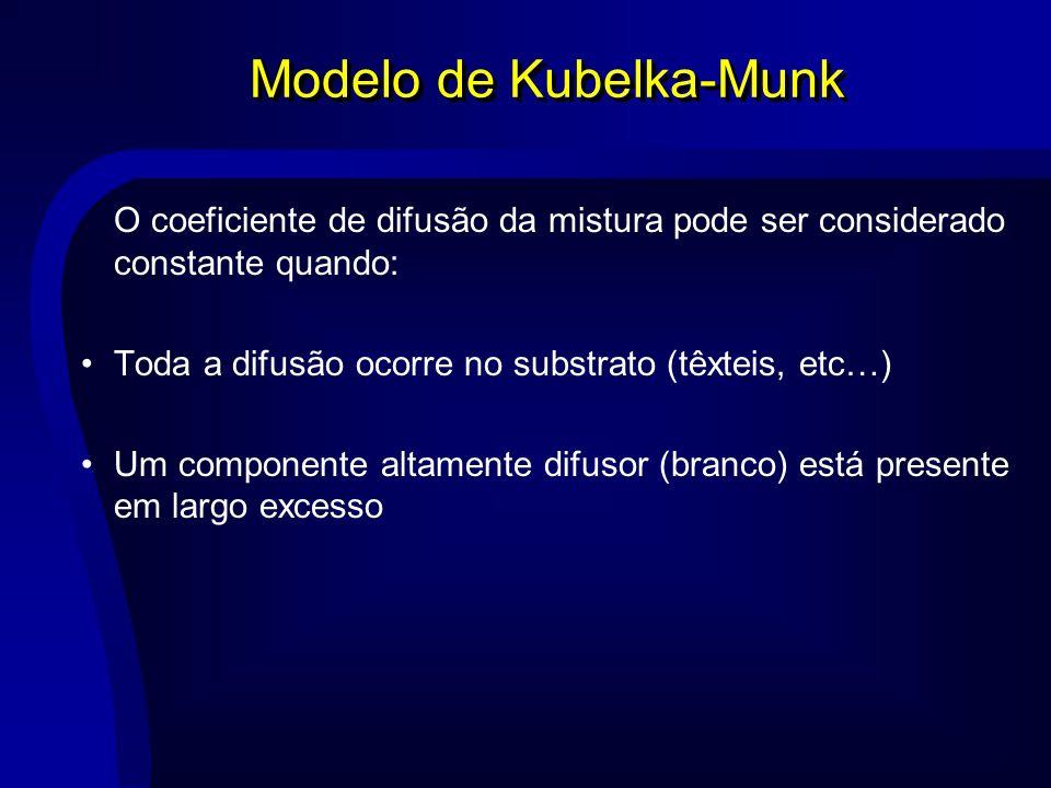 Modelo de Kubelka-Munk O coeficiente de difusão da mistura pode ser considerado constante quando: Toda a difusão ocorre no substrato (têxteis, etc…) U