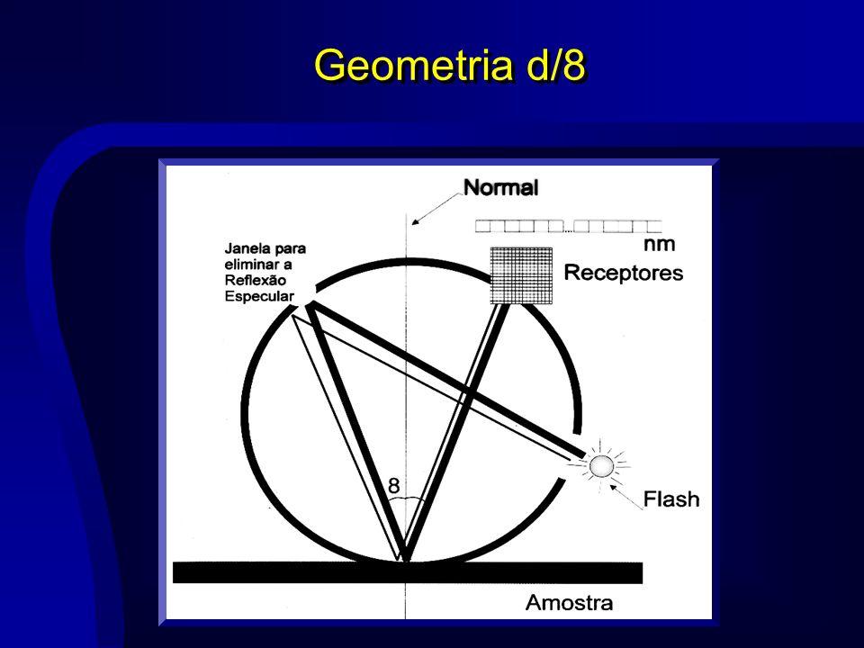 Geometria d/8