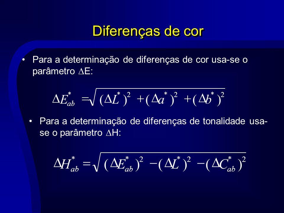 Diferenças de cor E Diferença de cor < 0,2imperceptível 0,2 a 0,5muito pequena 0,5 a 1,5pequena 1,5 a 3,0distinguível 3,0 a 6,0facilmente distinguível 6,0 a 12,0grande > 12,0muito grande