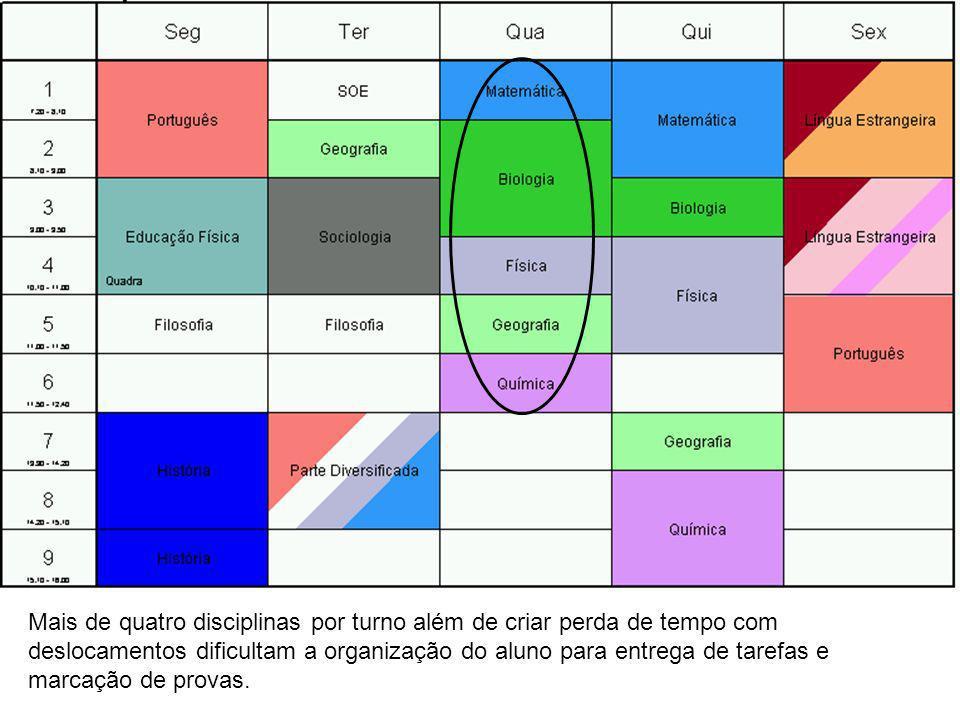 O horário de 11:50 às 12:40 foi criado diante de circunstâncias que não existem mais na escola.