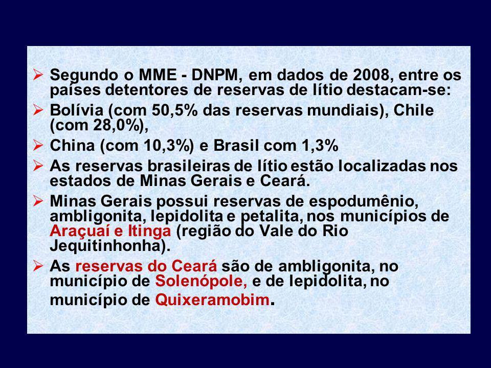 Segundo o MME - DNPM, em dados de 2008, entre os países detentores de reservas de lítio destacam-se: Bolívia (com 50,5% das reservas mundiais), Chile