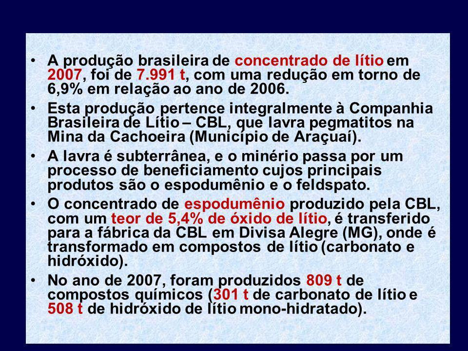 A produção brasileira de concentrado de lítio em 2007, foi de 7.991 t, com uma redução em torno de 6,9% em relação ao ano de 2006. Esta produção perte