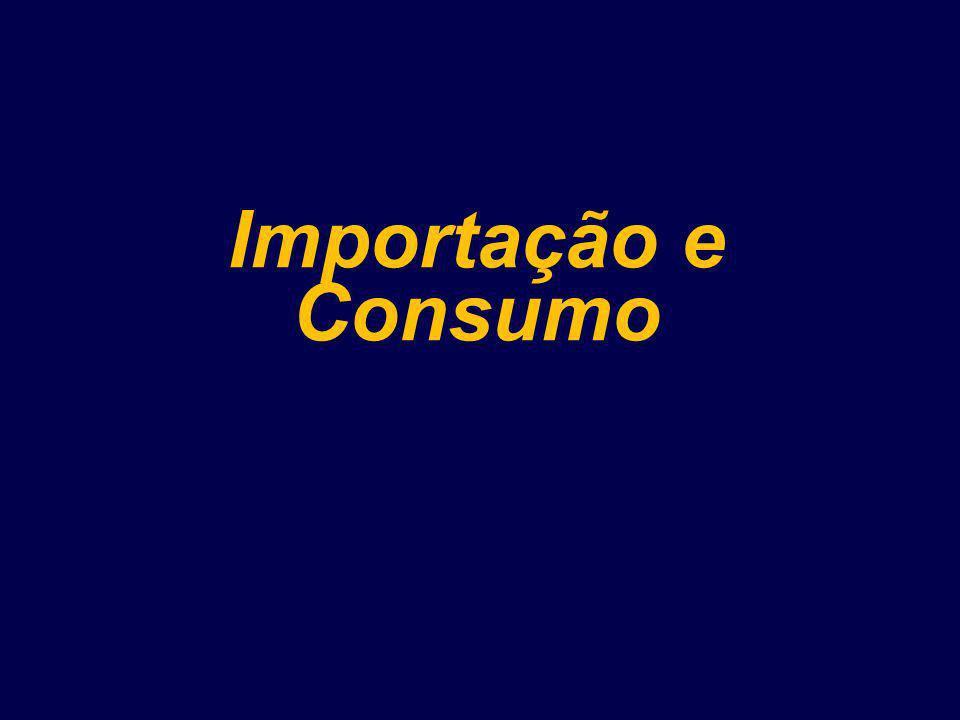 Importação e Consumo