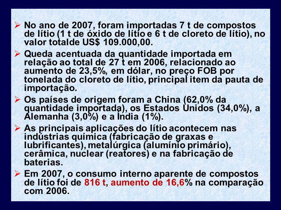 No ano de 2007, foram importadas 7 t de compostos de lítio (1 t de óxido de lítio e 6 t de cloreto de lítio), no valor totalde US$ 109.000,00. Queda a