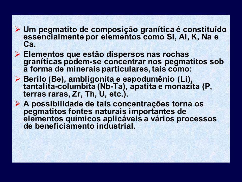 Um pegmatito de composição granítica é constituído essencialmente por elementos como Si, Al, K, Na e Ca. Elementos que estão dispersos nas rochas gran
