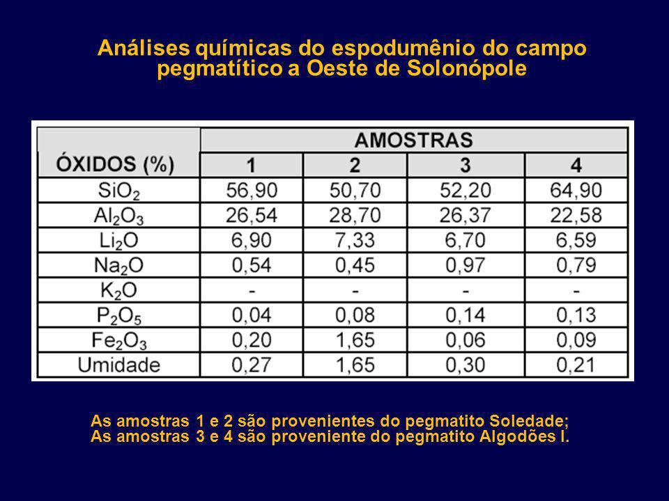 As amostras 1 e 2 são provenientes do pegmatito Soledade; As amostras 3 e 4 são proveniente do pegmatito Algodões I. Análises químicas do espodumênio