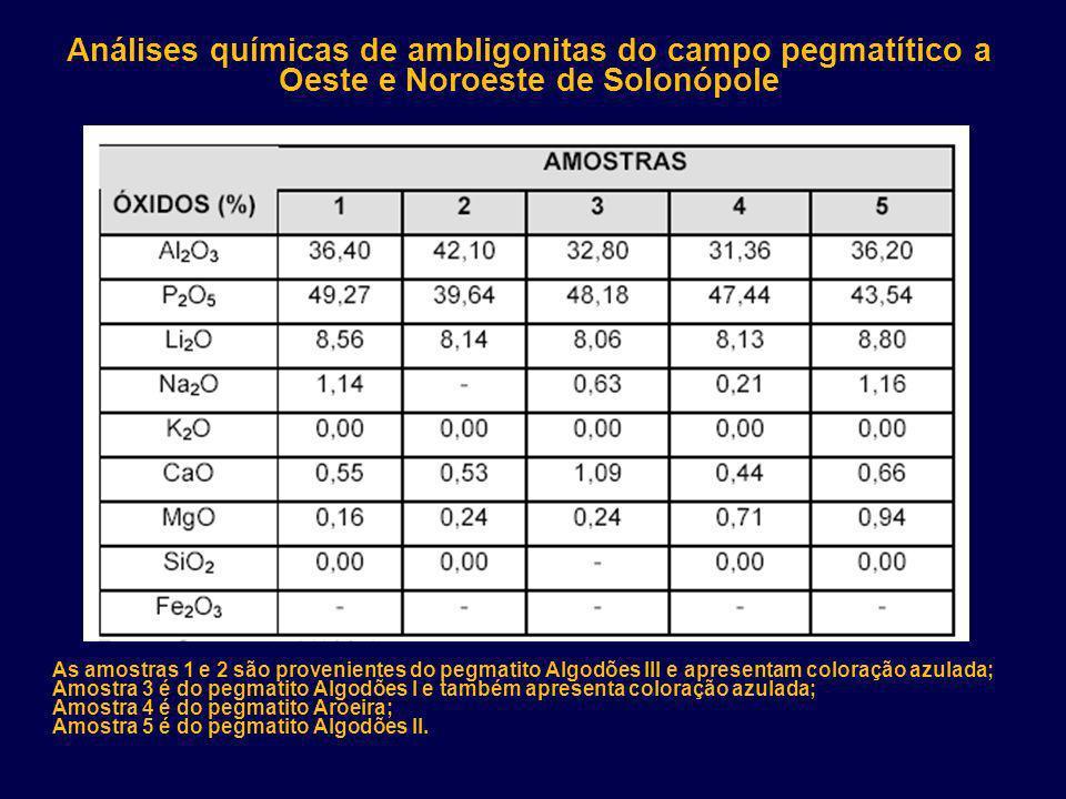 Análises químicas de ambligonitas do campo pegmatítico a Oeste e Noroeste de Solonópole As amostras 1 e 2 são provenientes do pegmatito Algodões III e