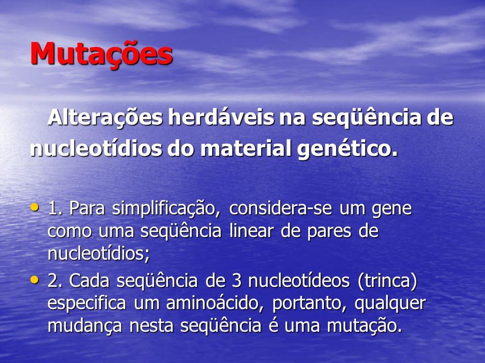 Mutações Alterações herdáveis na seqüência de nucleotídios do material genético. 1. Para simplificação, considera-se um gene como uma seqüência linear