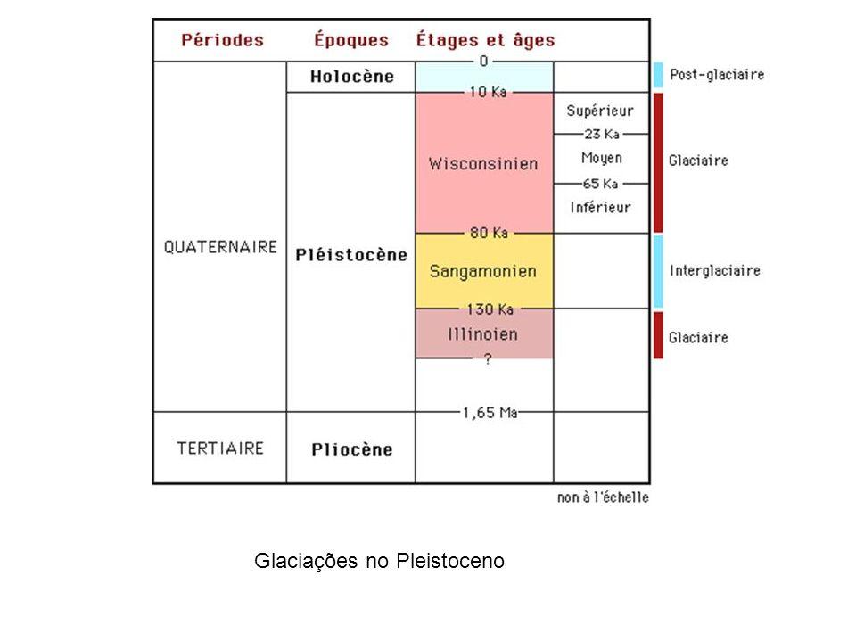 Glaciações no Pleistoceno
