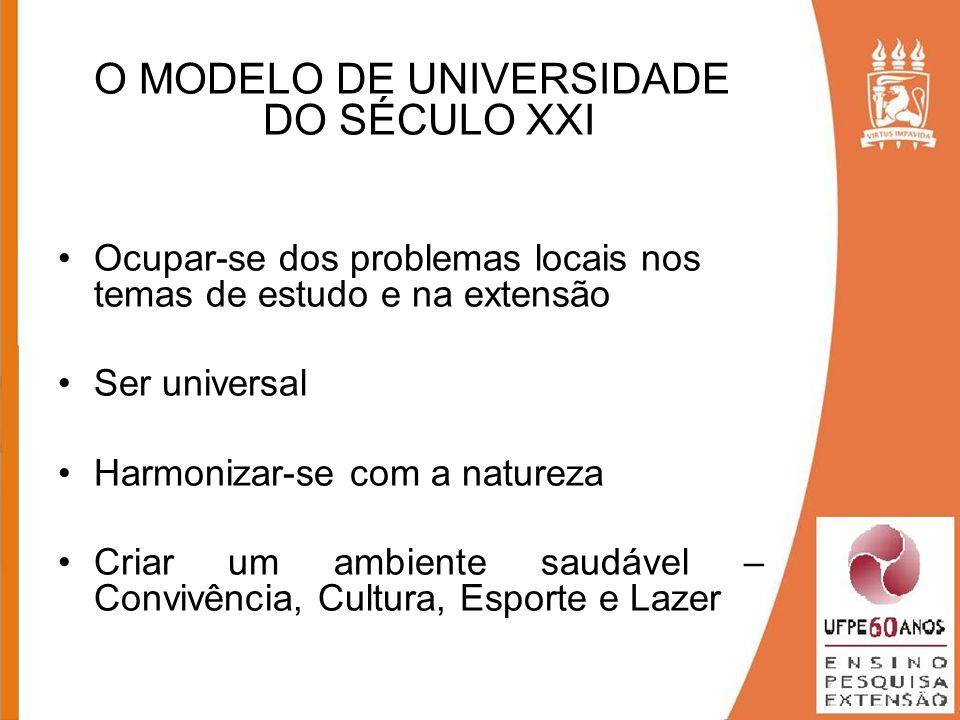 O MODELO DE UNIVERSIDADE DO SÉCULO XXI Ocupar-se dos problemas locais nos temas de estudo e na extensão Ser universal Harmonizar-se com a natureza Cri