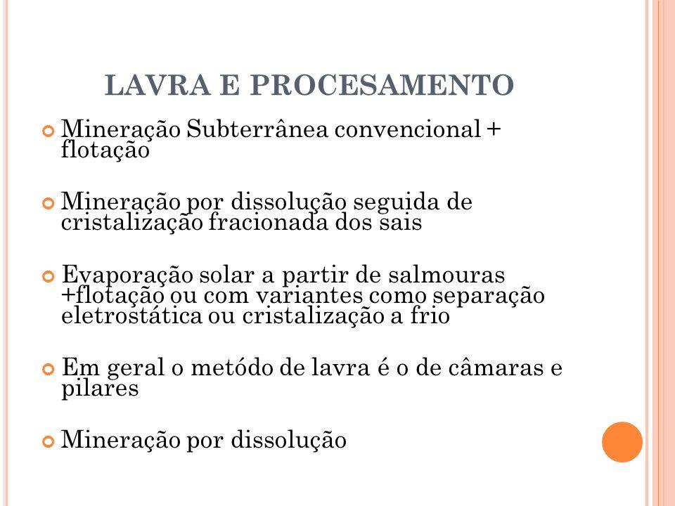 LAVRA E PROCESAMENTO Mineração Subterrânea convencional + flotação Mineração por dissolução seguida de cristalização fracionada dos sais Evaporação so