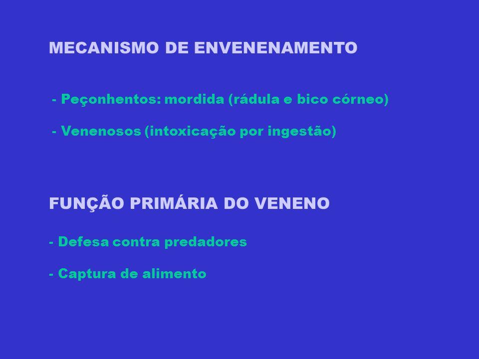 MECANISMO DE ENVENENAMENTO - Peçonhentos: mordida (rádula e bico córneo) - Venenosos (intoxicação por ingestão) FUNÇÃO PRIMÁRIA DO VENENO - Defesa con