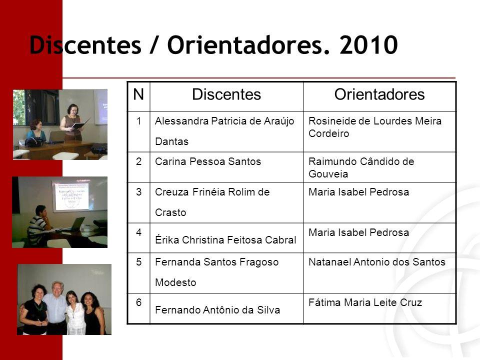 Discentes / Orientadores. 2010 NDiscentesOrientadores 1Alessandra Patricia de Araújo Dantas Rosineide de Lourdes Meira Cordeiro 2Carina Pessoa SantosR