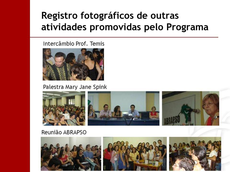 Registro fotográficos de outras atividades promovidas pelo Programa Intercâmbio Prof. Temis Palestra Mary Jane Spink Reunião ABRAPSO