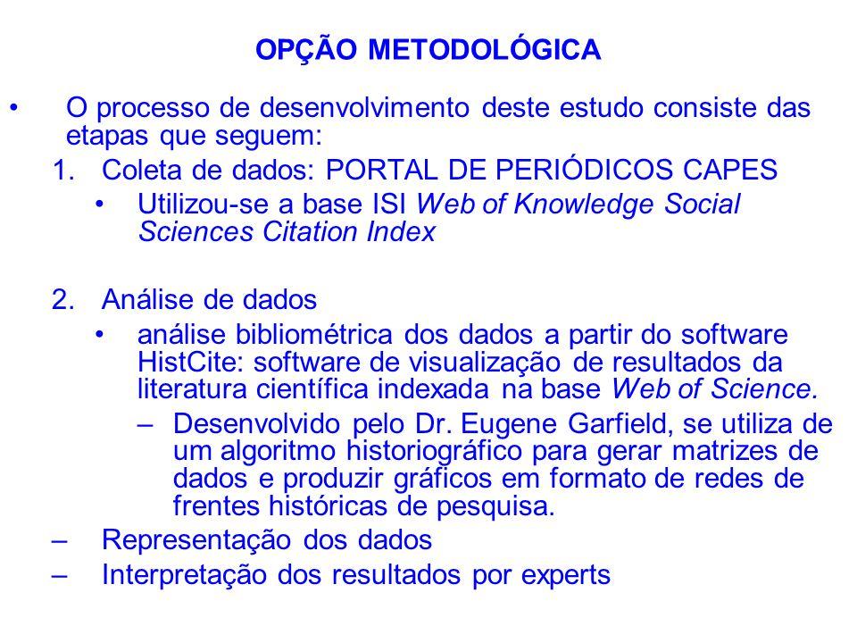 OPÇÃO METODOLÓGICA O processo de desenvolvimento deste estudo consiste das etapas que seguem: 1.Coleta de dados: PORTAL DE PERIÓDICOS CAPES Utilizou-s