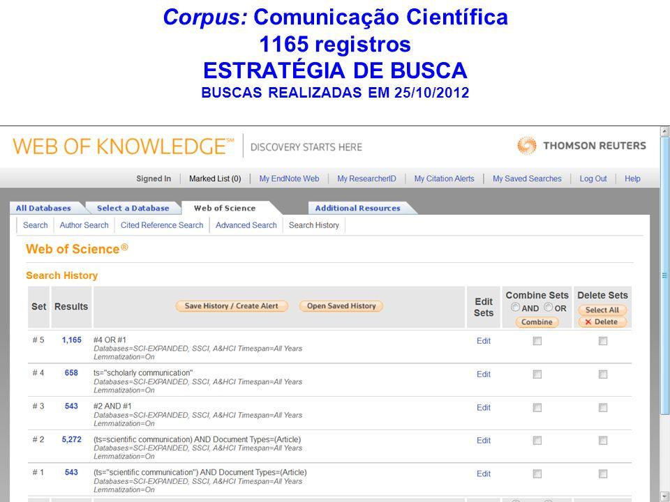 Corpus: Comunicação Científica 1165 registros ESTRATÉGIA DE BUSCA BUSCAS REALIZADAS EM 25/10/2012