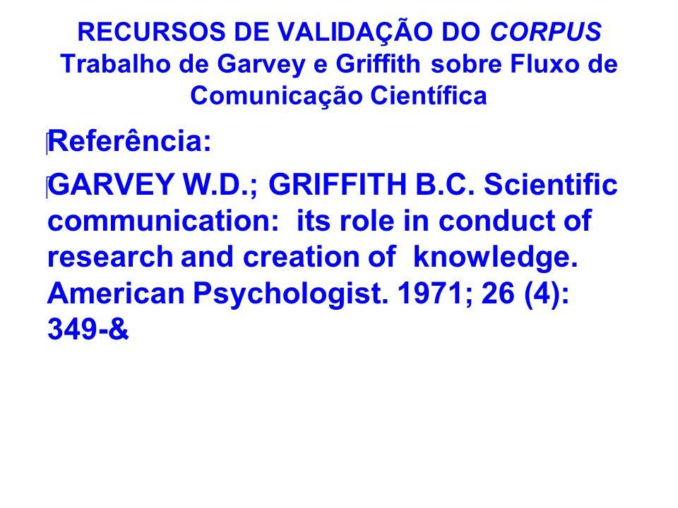 RECURSOS DE VALIDAÇÃO DO CORPUS Trabalho de Garvey e Griffith sobre Fluxo de Comunicação Científica Referência: GARVEY W.D.; GRIFFITH B.C. Scientific