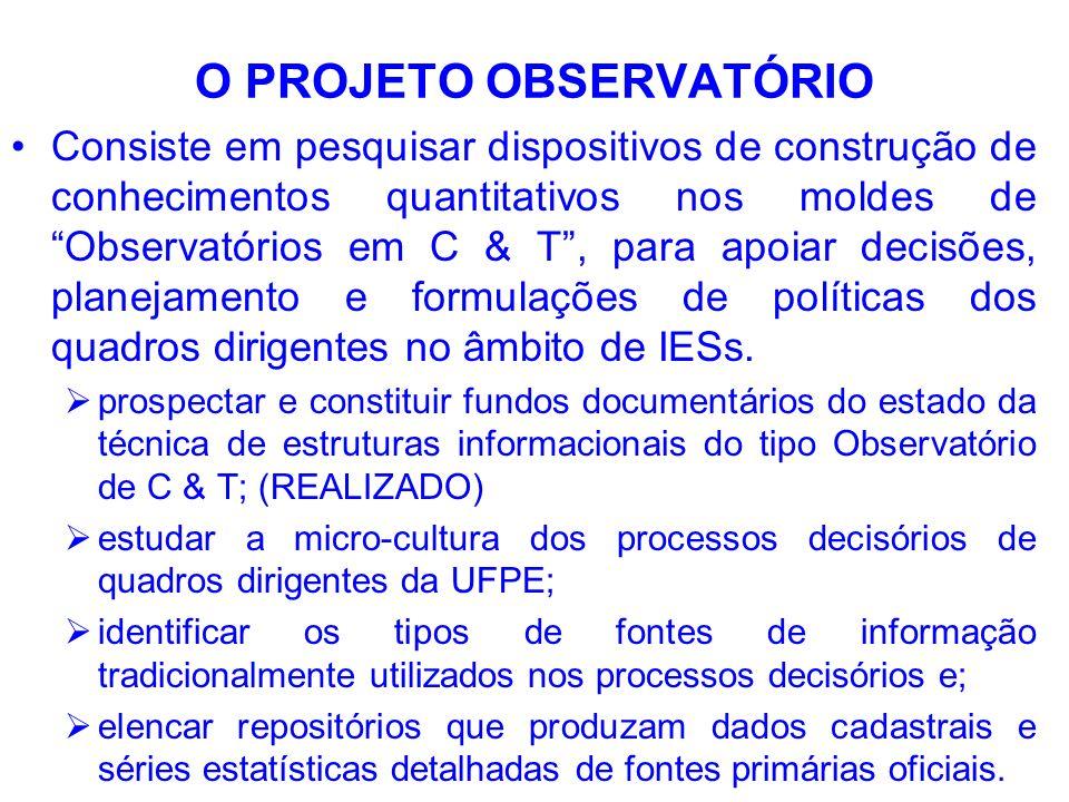 O PROJETO OBSERVATÓRIO O projeto está contemplado em: Bolsa de Produtividade em Pesquisa do CNPq; Projeto Universal 14/2012 - Faixa C Estratégias metodológicas para a produção de indicadores em CT&I no Brasil.