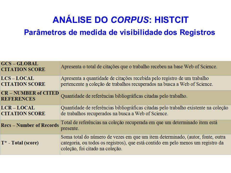 ANÁLISE DO CORPUS: HISTCIT Parâmetros de medida de visibilidade dos Registros