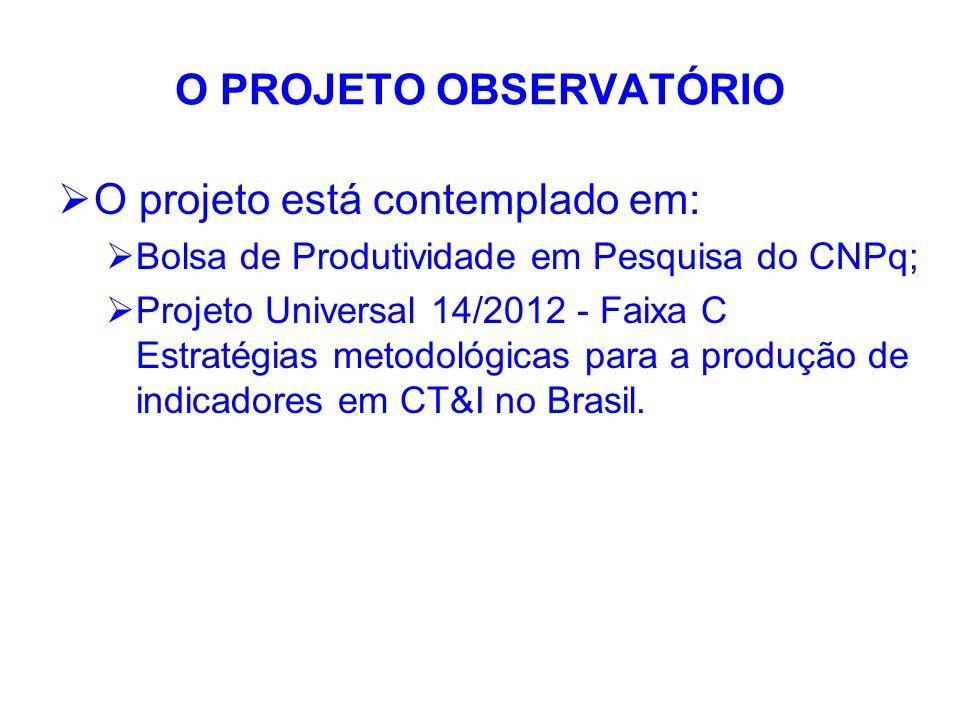 O PROJETO OBSERVATÓRIO O projeto está contemplado em: Bolsa de Produtividade em Pesquisa do CNPq; Projeto Universal 14/2012 - Faixa C Estratégias meto