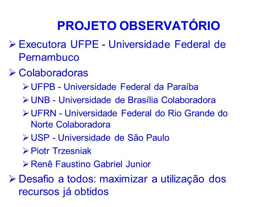 PROJETO OBSERVATÓRIO Executora UFPE - Universidade Federal de Pernambuco Colaboradoras UFPB - Universidade Federal da Paraíba UNB - Universidade de Br
