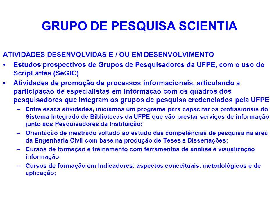GRUPO DE PESQUISA SCIENTIA ATIVIDADES DESENVOLVIDAS E / OU EM DESENVOLVIMENTO Estudos prospectivos de Grupos de Pesquisadores da UFPE, com o uso do Sc