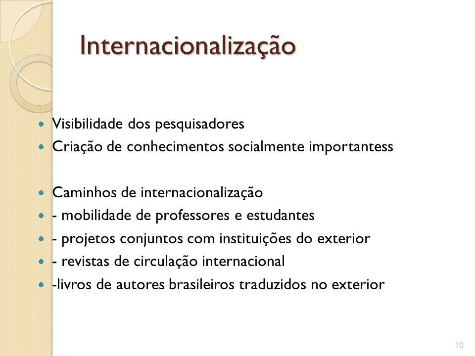 Internacionalização Visibilidade dos pesquisadores Criação de conhecimentos socialmente importantess Caminhos de internacionalização - mobilidade de p