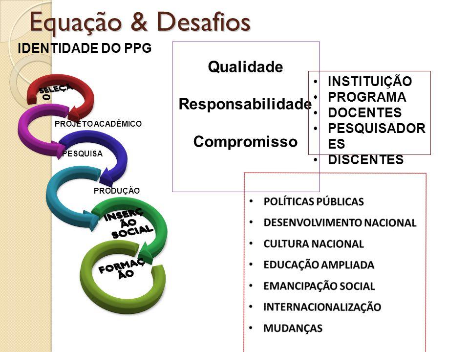 Equação & Desafios PROJETO ACADÊMICO PESQUISA IDENTIDADE DO PPG PRODUÇÃO Qualidade Responsabilidade Compromisso INSTITUIÇÃO PROGRAMA DOCENTES PESQUISA