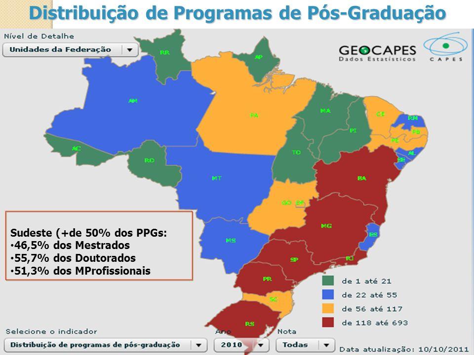 PLANO NACIONAL DE PÓS-GRADUAÇÃO 2011-2020 EIXOS PRINCIPAIS DO PNPG 1.