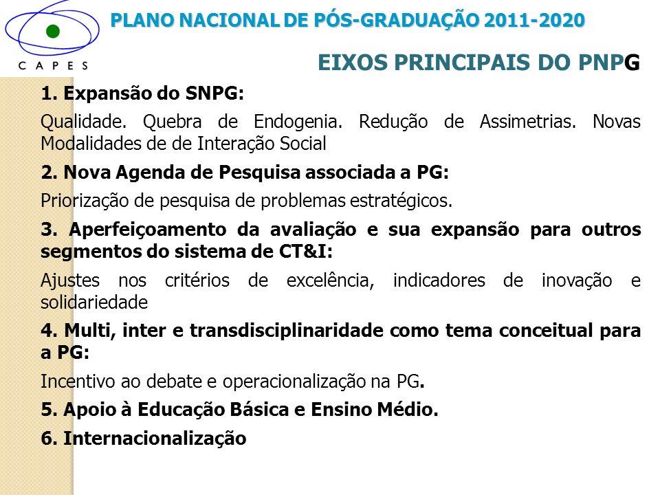 ÁREA CIÊNCIAS SOCIAIS APLICADAS II SEMINÁRIO DE ACOMPANHAMENTO DOS PROGRAMAS - 2012 DOCUMENTO & DECISÕES DA ÁREA 1.PROPOSTA DO PROGRAMA 2.CORPO DOCENTE 3.CORPO DISCENTE, TESES E DISSERTAÇÕES 4.PRODUÇÃO INTELECTUAL E PROFISSIONAL 5.INSERÇÃO SOCIAL - QUESTÕES CONCEITUAIS Projeto Coletivo Compromisso com o Programa Interdisciplinaridade Formas Associativas Diferenciais e qualidade Doutorado Mestrado Acadêmico Mestrado Profissional Internacionalização Contribuição à educação nacional OPERACIONALIZAÇÃO Orientação Número Orientandos/ Orientador Qualificação Periódicos Classificação Livros Produção Técnica Produção Artística Pesos Pontuação Índices Médias