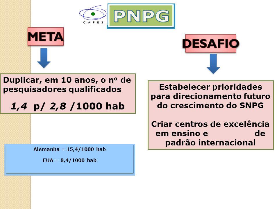 CLASSIFICAÇÃO DE PERIÓDICOS ESTRATOS A1 < A2 = 25% A1 + A2 + B1 = 50% B2 + B3 + B4 + B5 = 50%