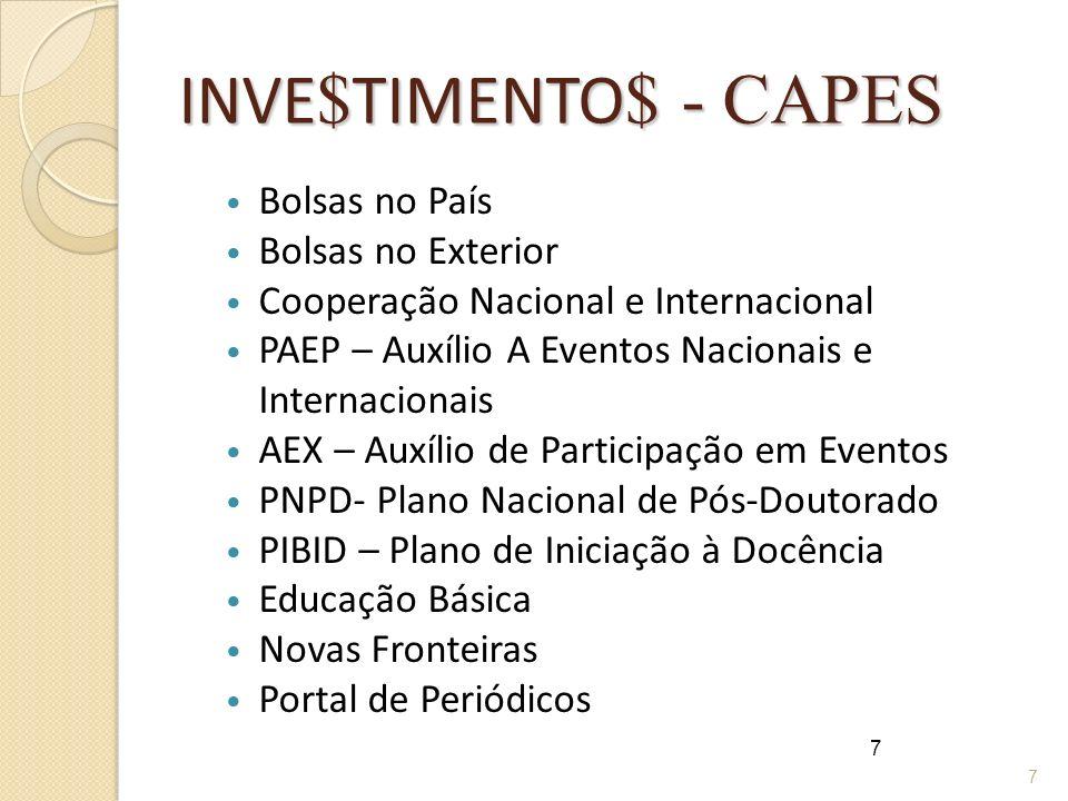INVE $ TIMENTO $ - CAPES Bolsas no País Bolsas no Exterior Cooperação Nacional e Internacional PAEP – Auxílio A Eventos Nacionais e Internacionais AEX