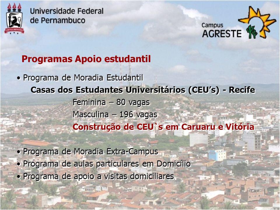 Programas Apoio estudantil Programa de Moradia Estudantil Casas dos Estudantes Universitários (CEUs) - Recife Feminina – 80 vagas Masculina – 196 vaga
