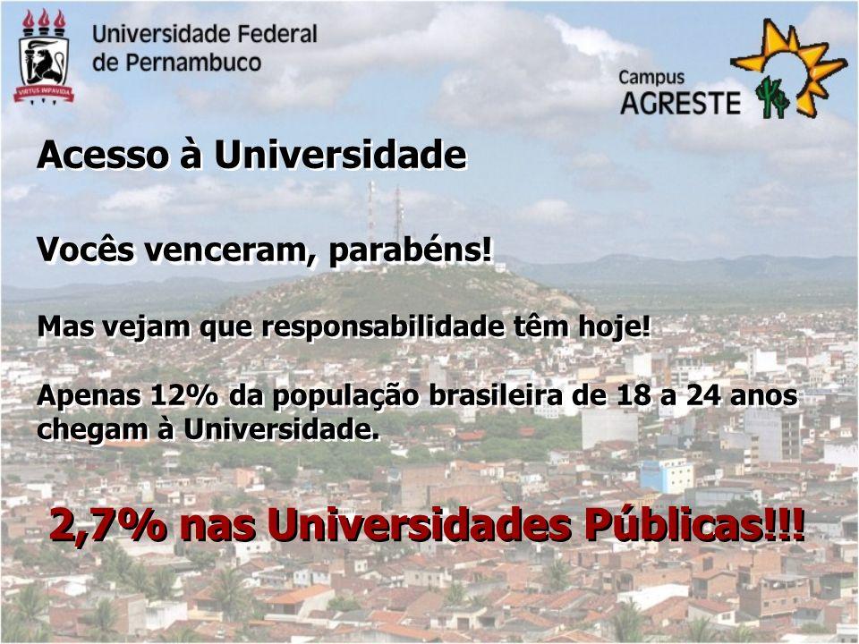 Acesso à Universidade Vocês venceram, parabéns! Mas vejam que responsabilidade têm hoje! Apenas 12% da população brasileira de 18 a 24 anos chegam à U