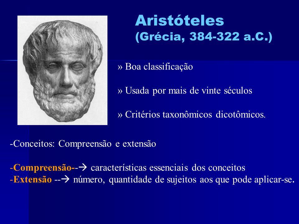 Aristóteles (Grécia, 384-322 a.C.) » Boa classificação » Usada por mais de vinte séculos » Critérios taxonômicos dicotômicos. -Conceitos: Compreensão